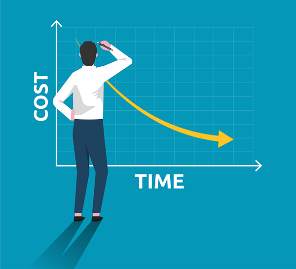 Cost reduction with cloud management